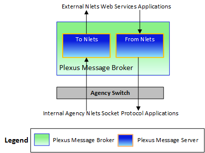 imgPublicSafety-MsgBrokerConfig